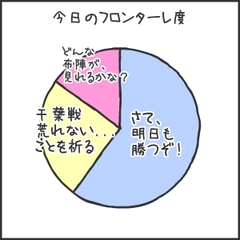 200742801